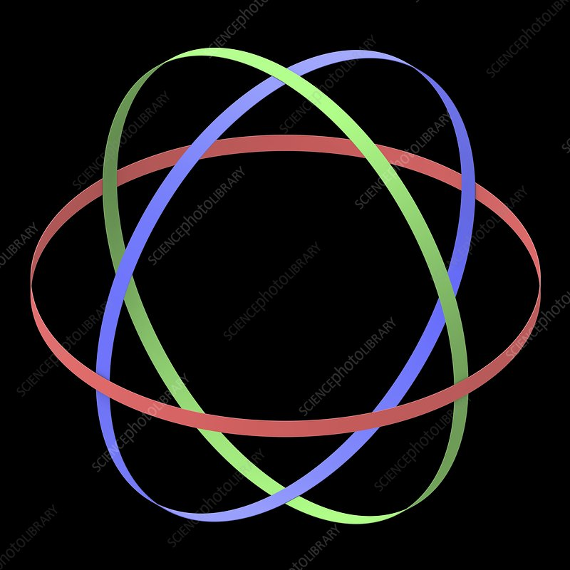 Abstract orbit circles, artwork