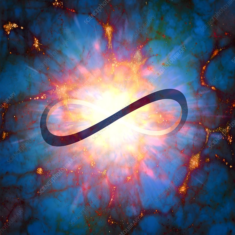 Artwork of the Infinity Symbol