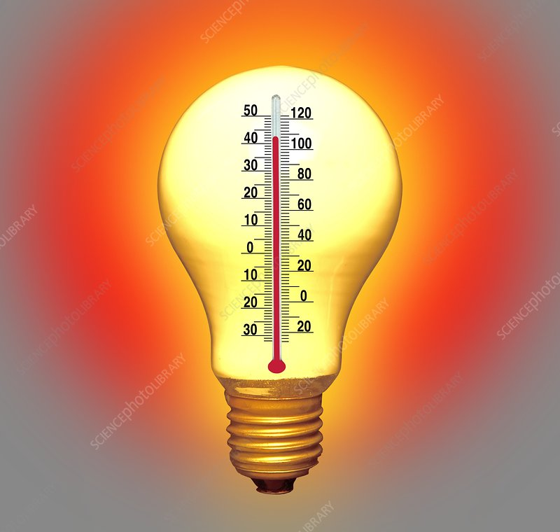 Electrical lightbulb and thermometer