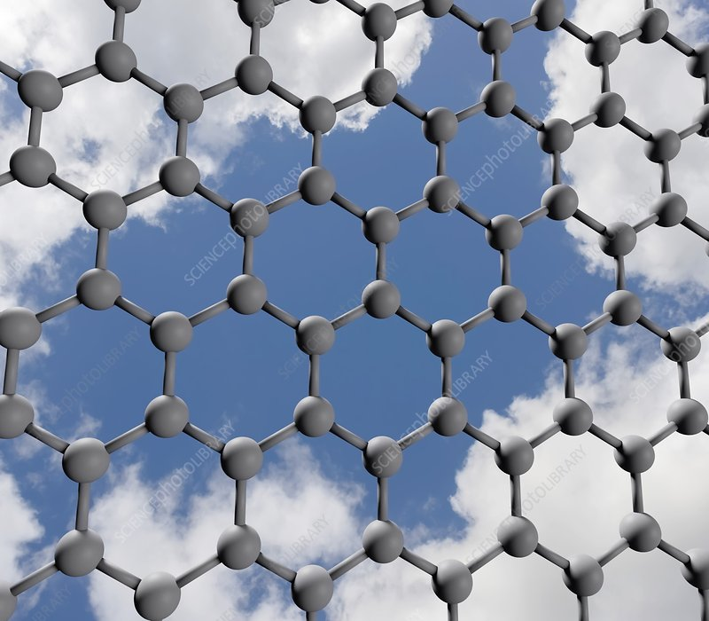 Graphene sheet and sky