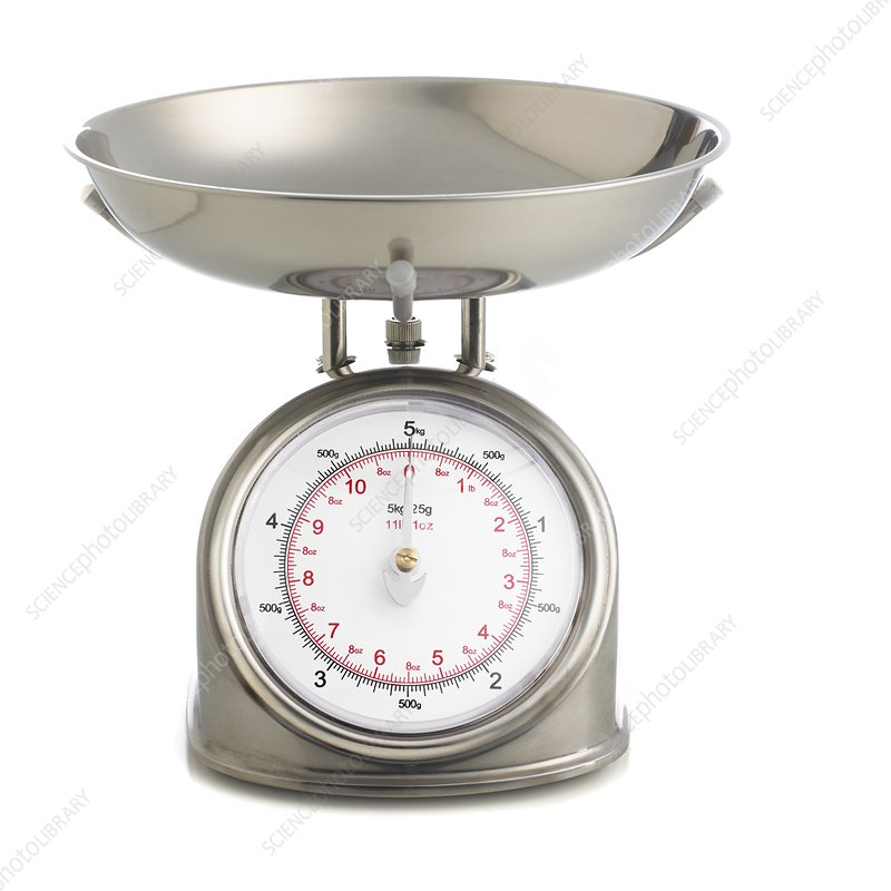 Traditional weighing scales