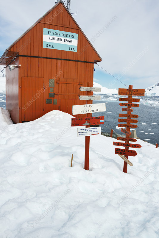 Signposts in the Antarctic