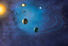 Orbits of planets in the Solar System