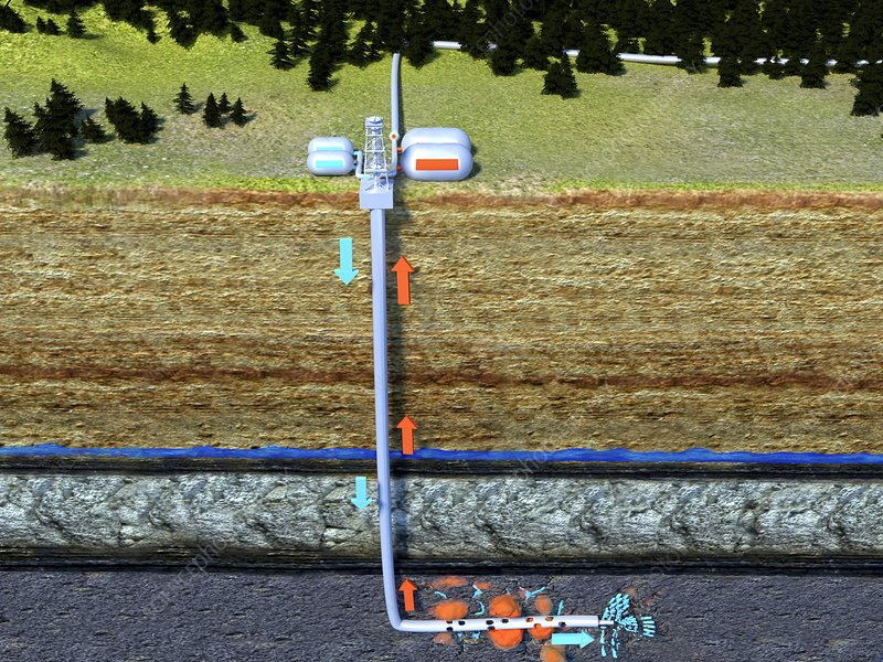 Hydraulic fracturing, illustration