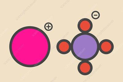 Potassium permanganate molecule
