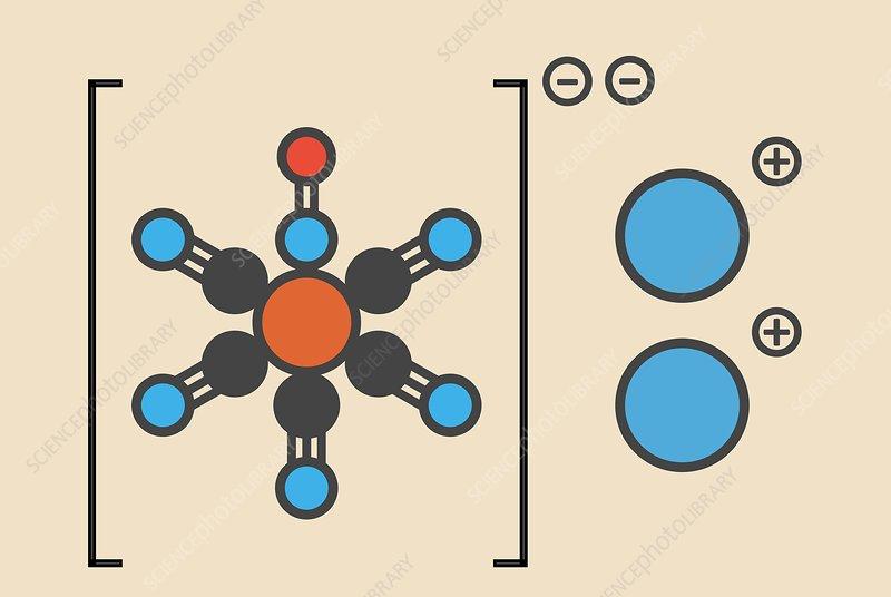 Sodium nitroprusside molecule