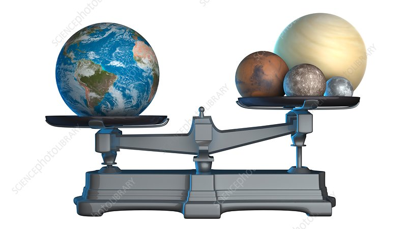 Earth compared with planets on scales