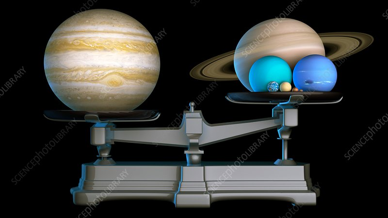 Jupiter compared with planets on scales