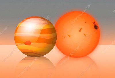 Trappist-1 Compared to Jupiter
