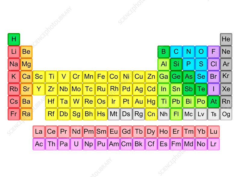 Periodic table illustration stock image f0184800 science photo periodic table illustration urtaz Images