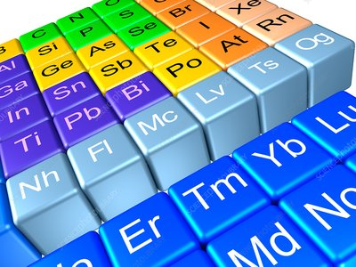 Periodic table, illustration