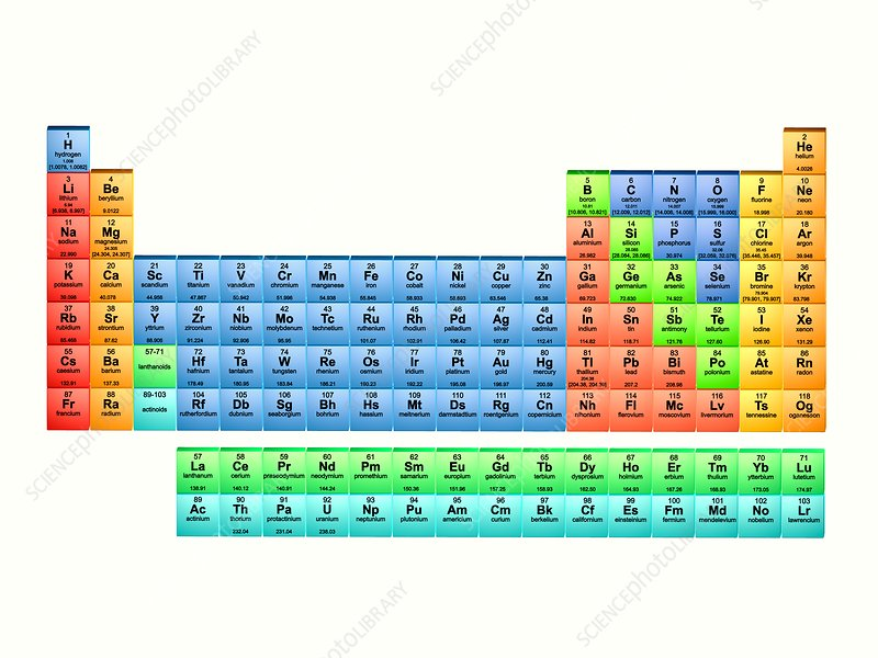 Periodic table of the elements 2017, illustration