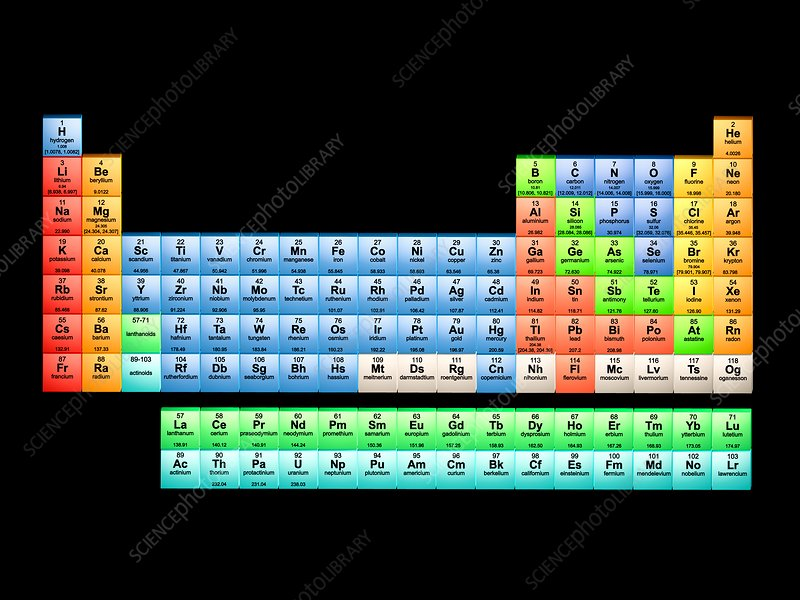 Periodic table of the elements 2017 illustration stock image periodic table of the elements 2017 illustration urtaz Image collections