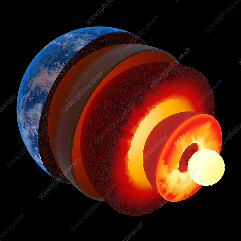 Layers of the earth's core