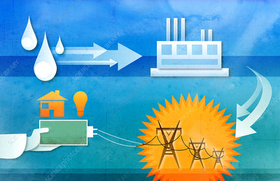 Illustration of hydroelectricity