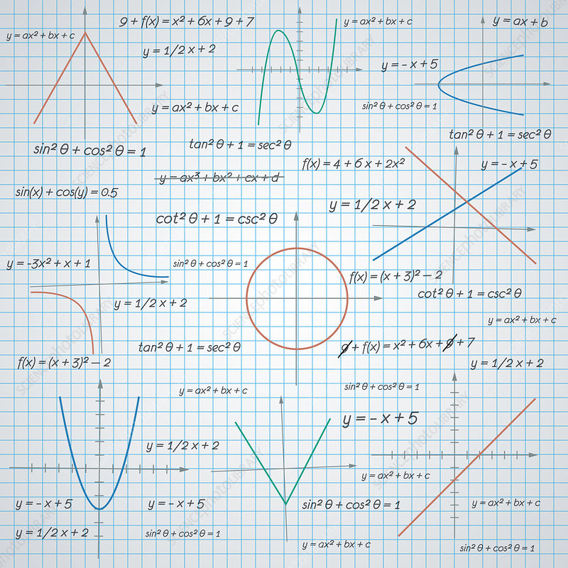 Mathematic plots and formulas, illustration