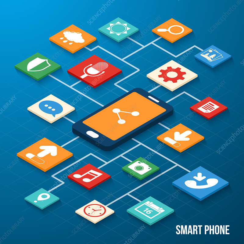 Mobile phone applications, illustration