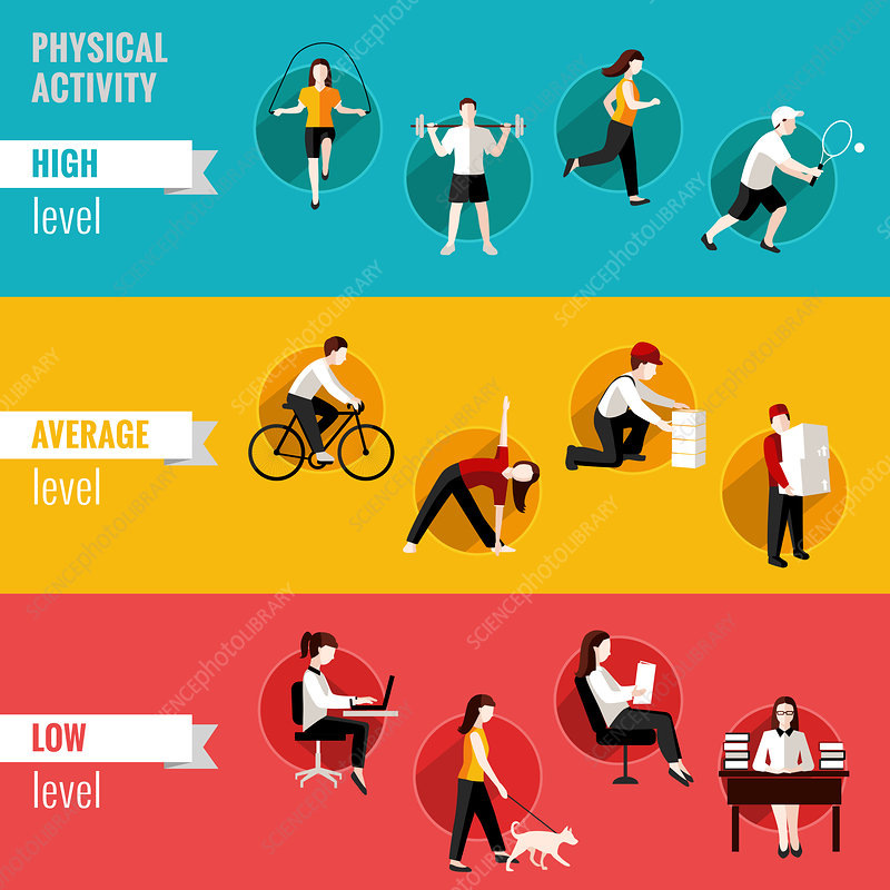 Physical activity, illustration