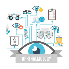 Ophthalmology, illustration
