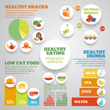 Healthy eating, illustration