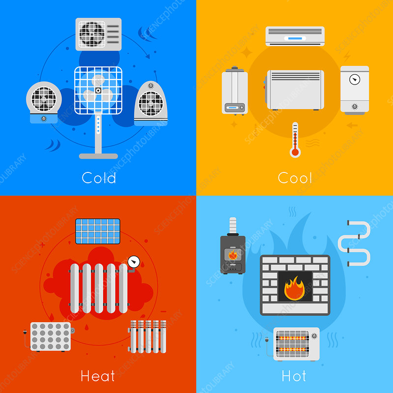 Heating and cooling devices, illustration