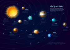 Solar system, illustration