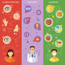 Allergies, illustration