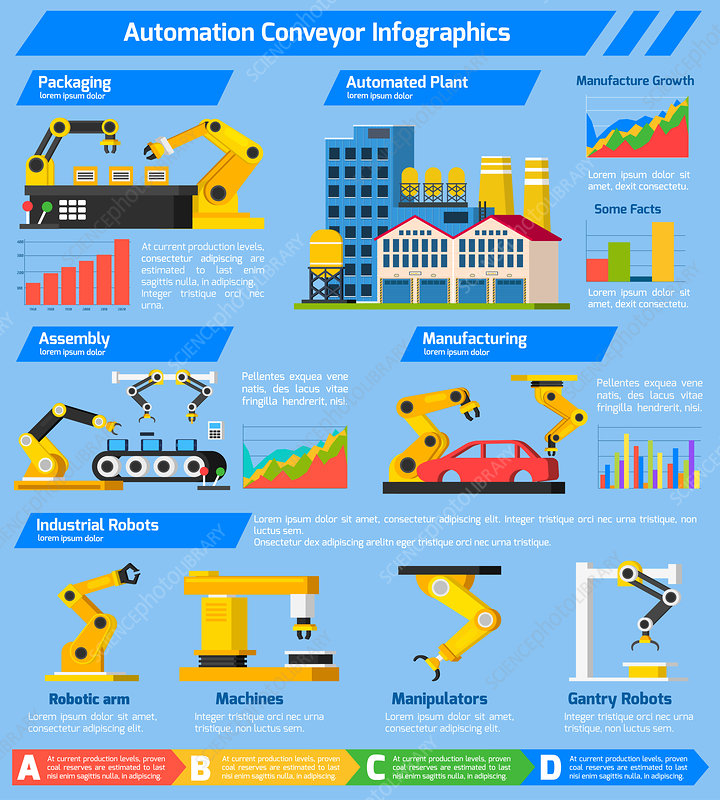 Industrial robots, illustration