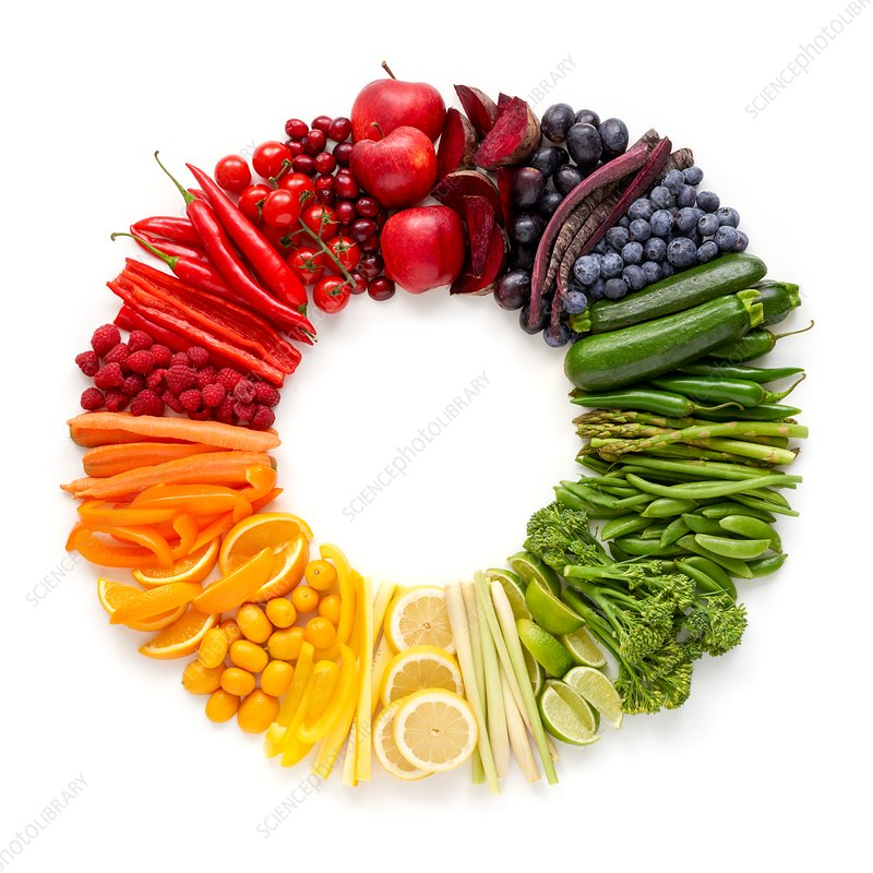 Fresh produce in a circle