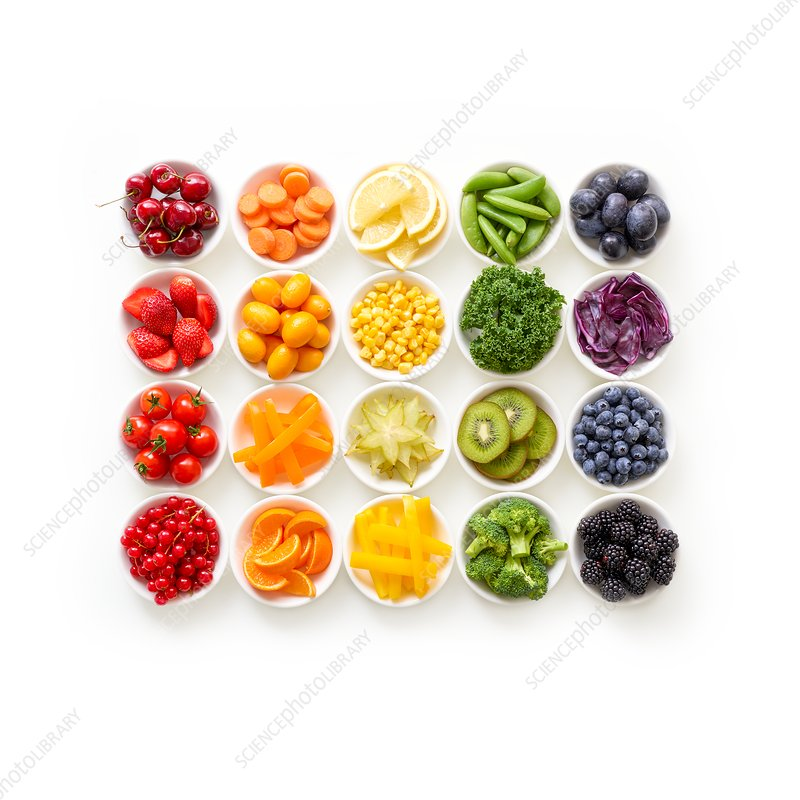 Colourful fresh produce in dishes