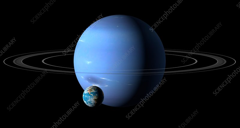 Earth compared to Neptune, illustration