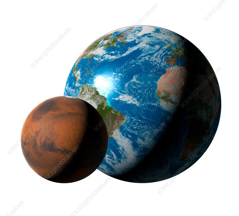 Earth compared to Mars, illustration