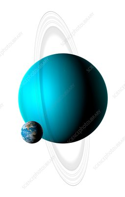 Earth compared to Uranus, illustration
