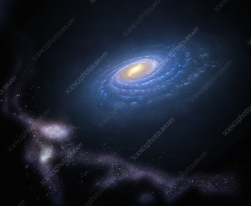 Milky Way and Magellanic Stream, illustration