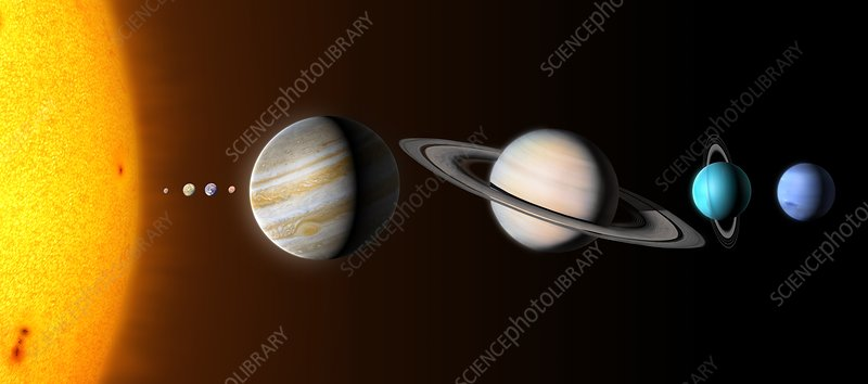 Solar system planets, illustration