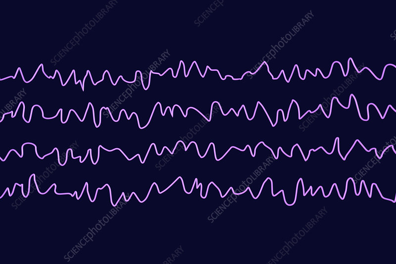 Brain waves in awake state during rest, illustration