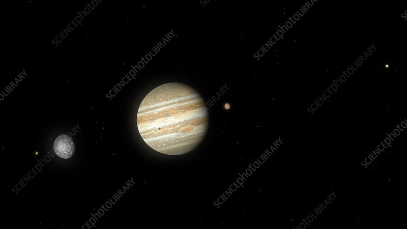 Artwork of Jupiter and Moons