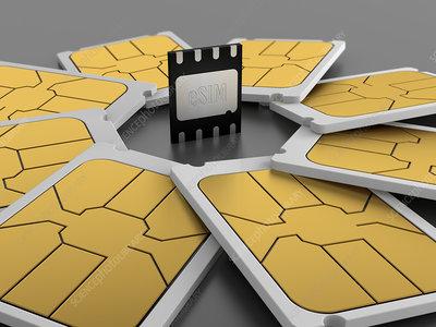 eSIM and SIM cards, illustration