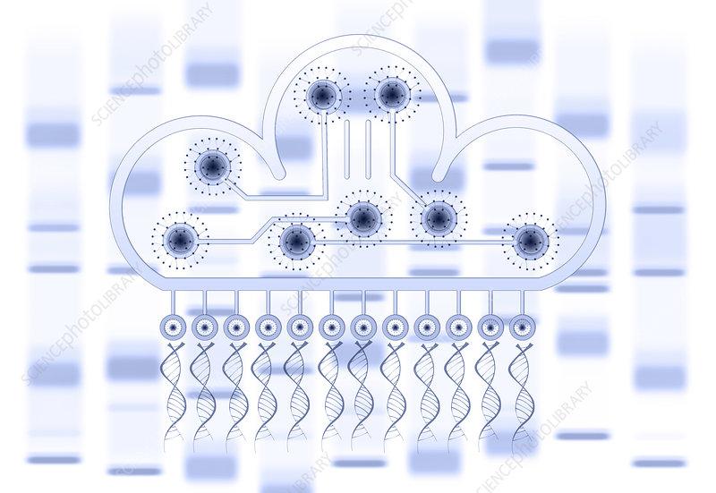 Organic computing, conceptual illustration