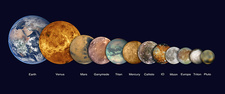 Solar System Planets and Moons, Artwork
