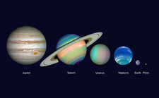 Planets of the Solar System, Illustration