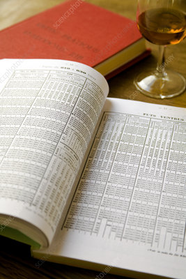 Alcohol content documentation