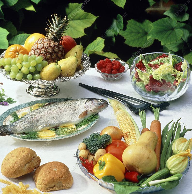Various foods - balanced diet