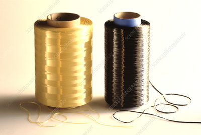 Reels of aramide and carbon fibre