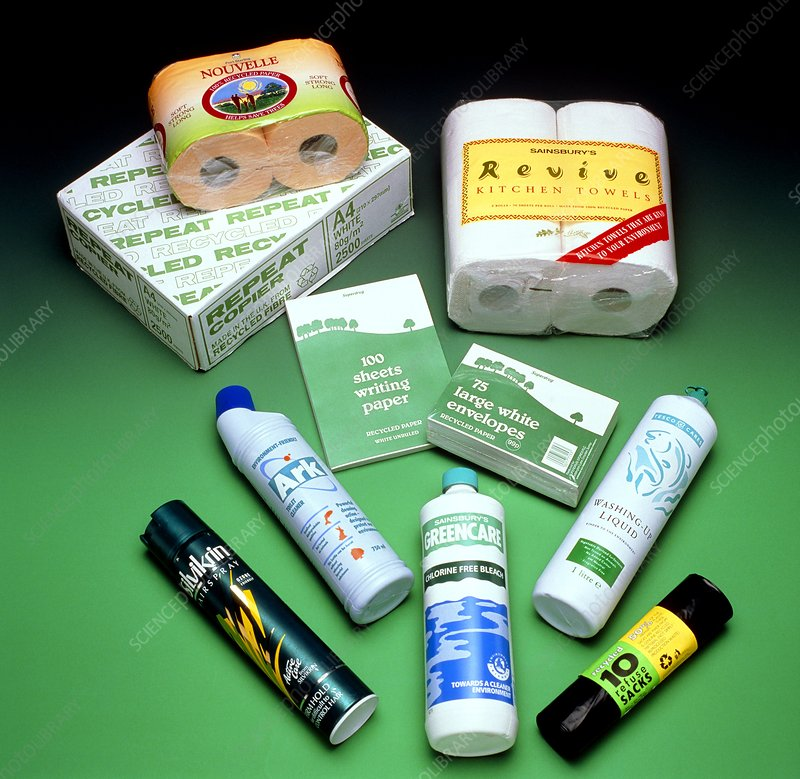 Selection of environment-friendly products