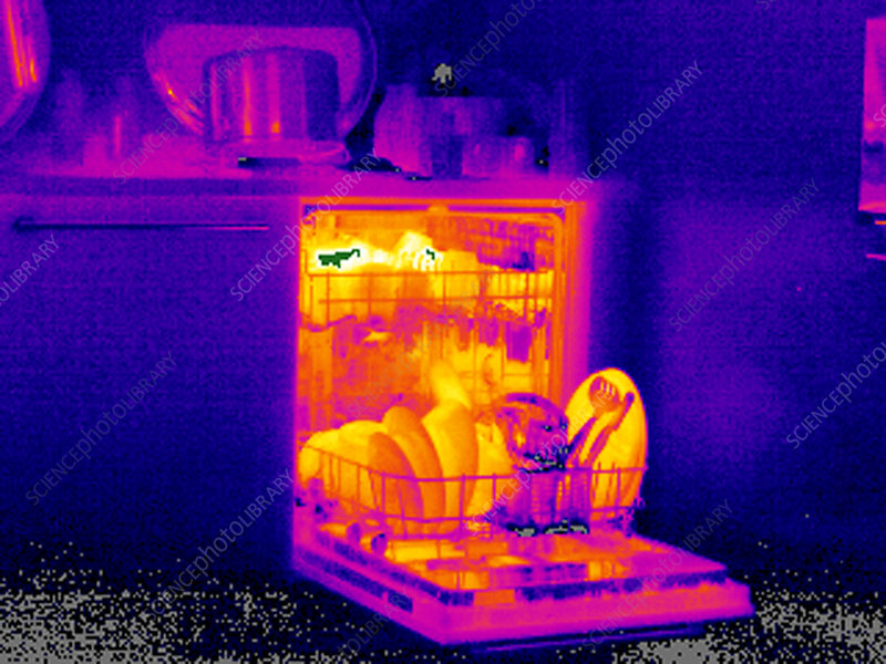 Loaded dishwasher, thermogram