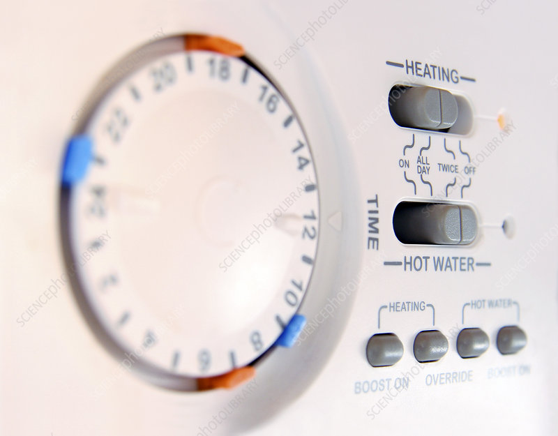 Central heating control panel