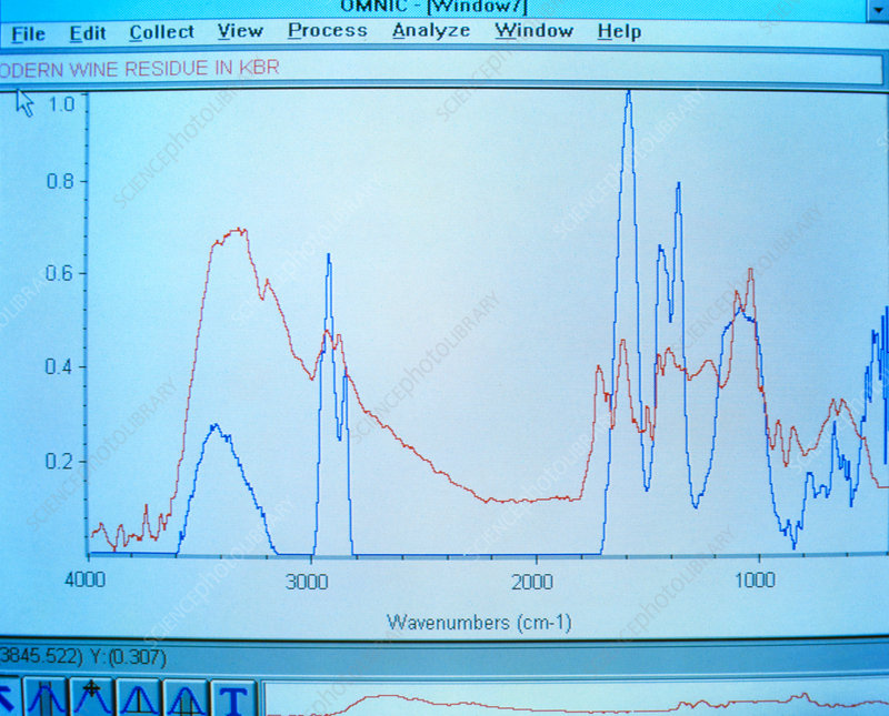 Infrared spectrograph of the world's oldest wine