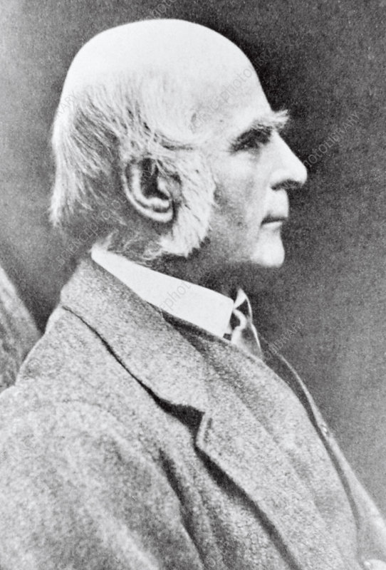 English geographer anthropologist, Francis Galton