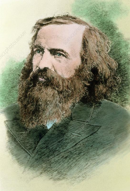 what did dmitri mendeleev do